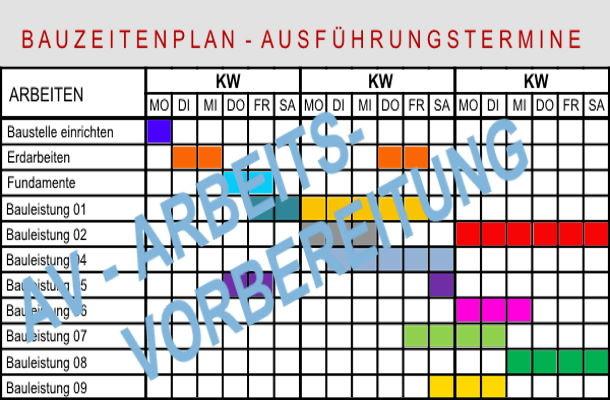 Vorlage Projektplan Excel Alle Meine Vorlagen De 2