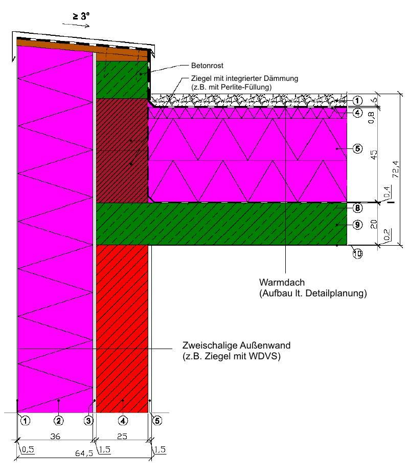 Attika massiv: Detailknoten Flachdach / Außenwand