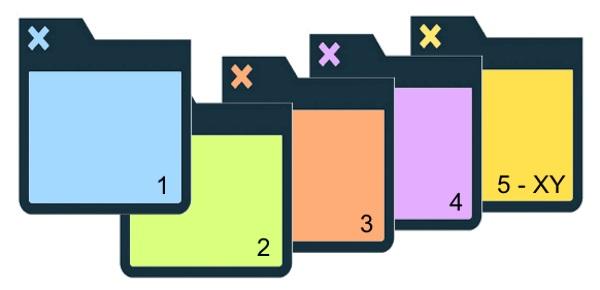 Leistungsverzeichnis kopieren