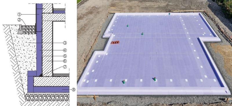 Optimal gedämmte Passivhaus-Bodenplatte