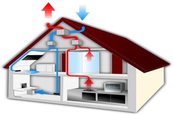 passivhaus bauen das einzige baukonzept mit zukunft. Black Bedroom Furniture Sets. Home Design Ideas