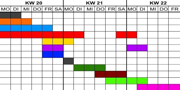 Bauzeitplan Ausführungsfristen