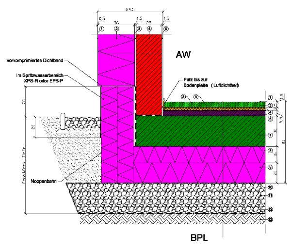 Detailknoten Bodenplatte - Außenwand