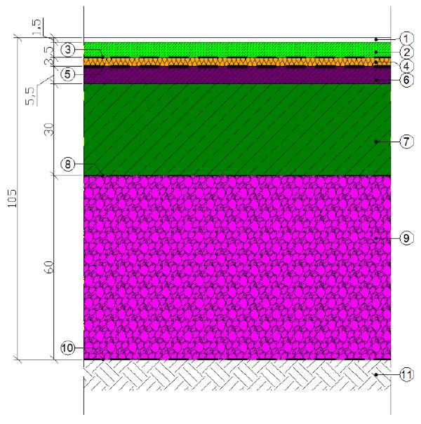 Aufbau Bodenplatte auf Glasschaumgranulat