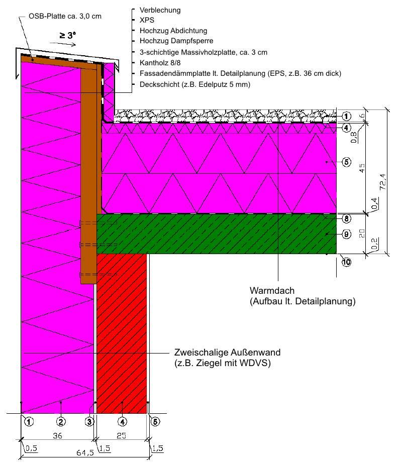 Attika Holzkonstruktion: Detailknoten Flachdach / Außenwand