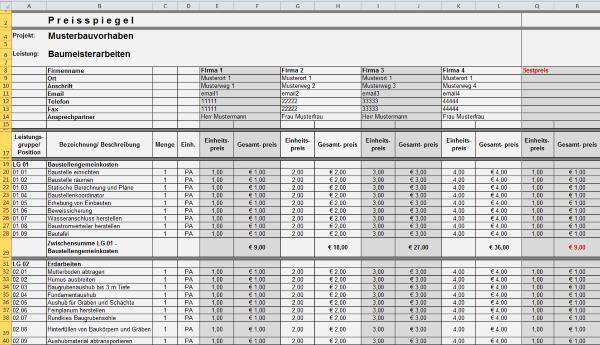 Leistungsverzeichnis Erstellen In Eigenregie So Gehts